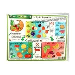 Communications   Food Combining Chart   Reference Charts: Beauty