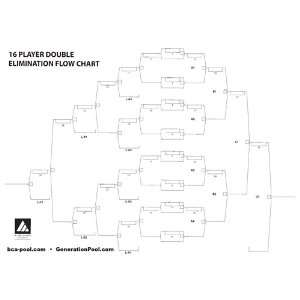 16 Player Tournament Flow Chart: Sports & Outdoors